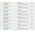 Android Market para desarrolladores