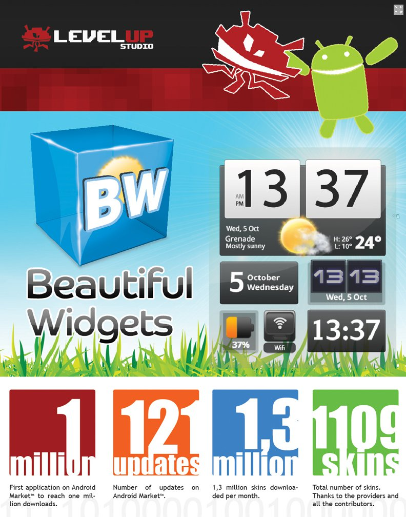 1 millón de descargar pagas de Beautiful Widgets