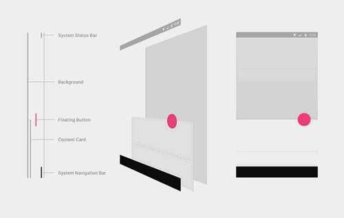 Material Design: hojas en el mismo plano